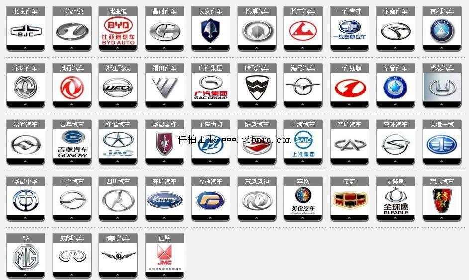 汽车标志图片大全及名称